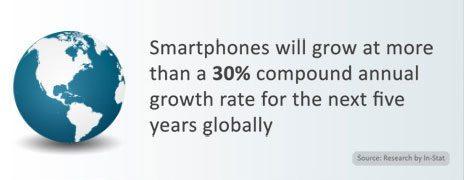 Smartphones are growing
