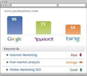 left_box_image2 Search Engine Optimization & Online Marketing