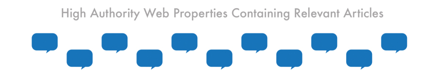 web-properties Link Building
