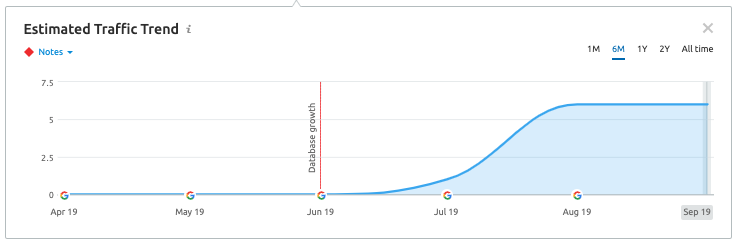 Screen-Shot-2019-09-11-at-4.45.49-PM Understanding Online Marketing: A Race to The Top